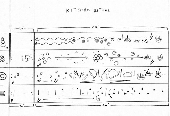 Ritual Kitchen & Fanfare